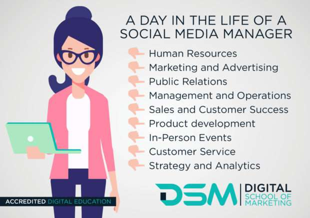 DSM Digital school of marketing - social media marketer