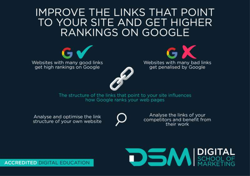 DSM | Digital school of marketing - search engine rankings