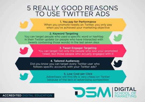 DSM Digital school of marketing - twitter to engage