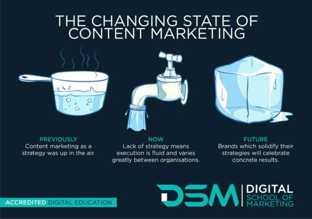 DSM Digital school of marketing - deal about content marketing