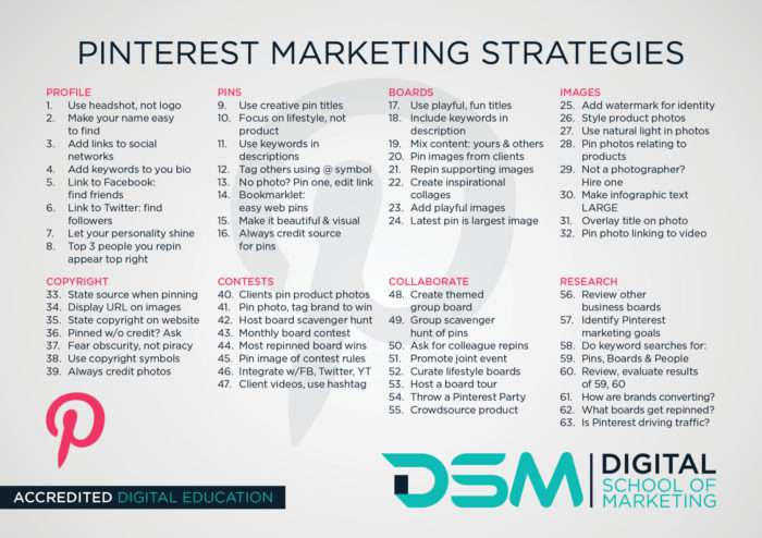 DSM | Digital school of marketing - pinterest