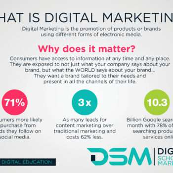 DSM Digital school of marketing - what is digital marketing