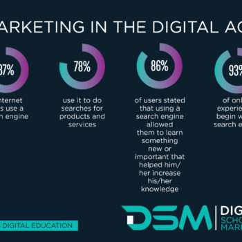 DSM Digital school of marketing - digital marketing tactics
