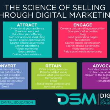 DSM Digital school of marketing - get started with digital marketing
