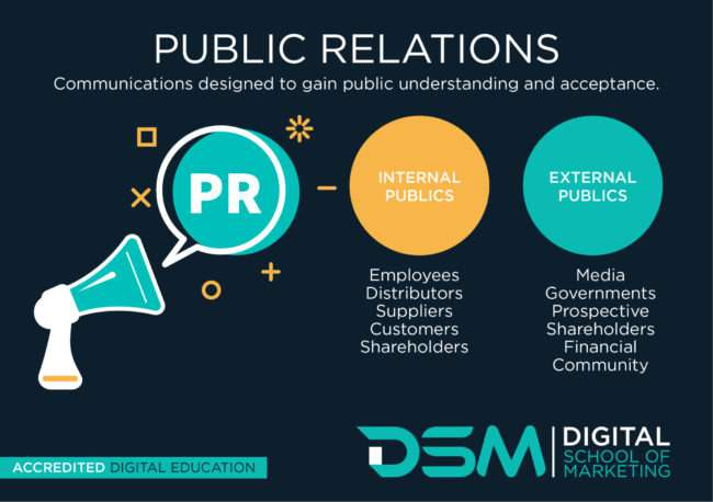 DSM Digital school of marketing - pr for your business