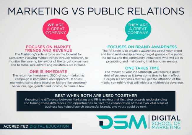 DSM Digital school of marketing - digital public relations