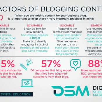 DSM Digital school of marketing - blog posts