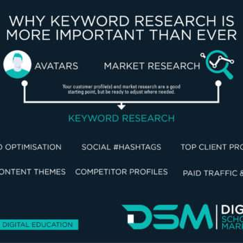 DSM Digital school of marketing - keyword stuffing