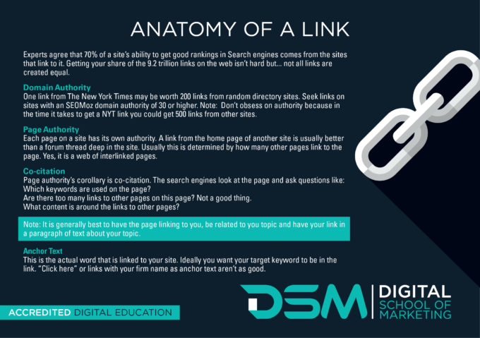 DSM Digital School of Marketing - link farms