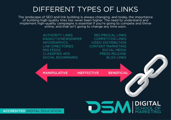 DSM Digital School of Marketing - outbound links