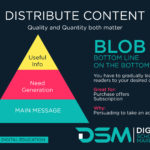 DSM Digital School of Marketing - below the fold
