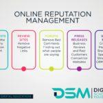 Digital School of Marketing - digital public relations