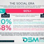 DSM Digital School of Marketing - South African businesses