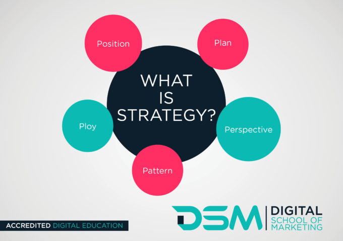 DSM Digital School of Marketing-digital marketing strategy