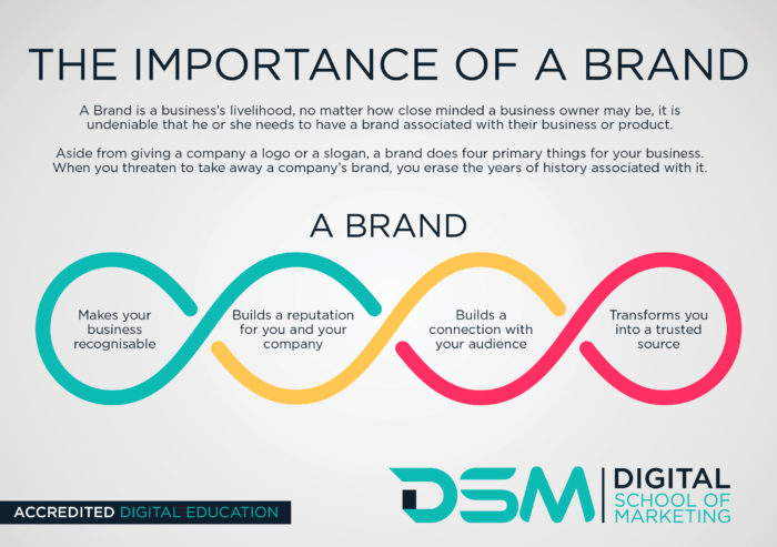 DSM Digital School of Marketing - personal brand