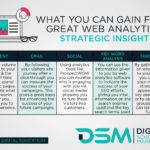 DSM Digital School of Marketing - social media analytics