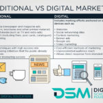 DSM Digital School of Marketing- digital marketing and traditional marketing