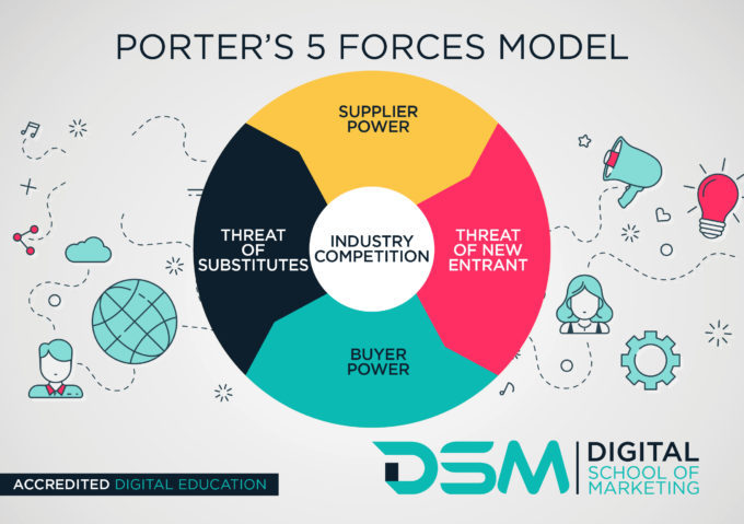 DSM Digital School of Marketing - competition
