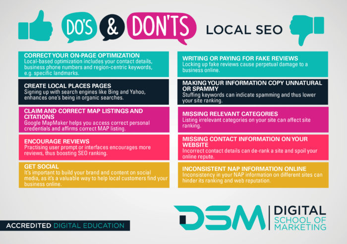 DSM Digital School of Marketing - seo