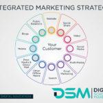 DSM Digital School of Marketing - IMC