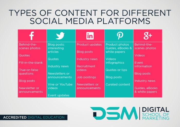 DSM Digital School of Marketing - social media best practices