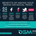 DSM Digital School of Marketing - brand
