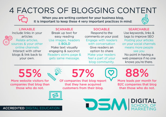 DSM Digital school of Marketing - blogging