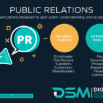 DSM Digital School of Marketing - external PR
