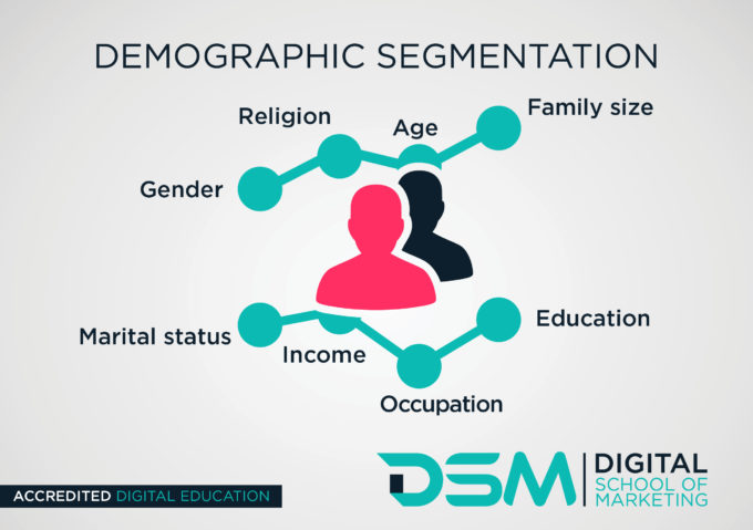 DSM Digital School of Marketing - cross-cultural communication