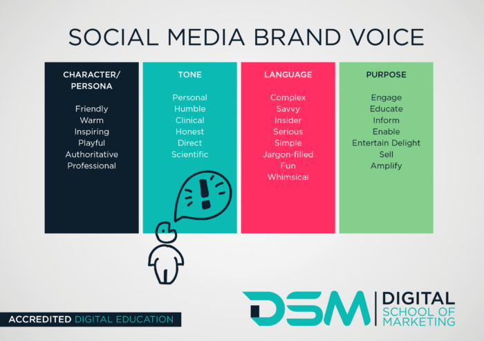 DSM Digital School of Marketing - style guide