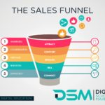 DSM Digital School of Marketing - sales