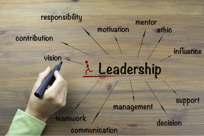 DSM Digital School of Marketing - leadership skills