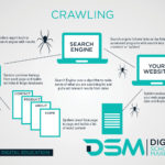 DSM Digital School of marketing - search engines