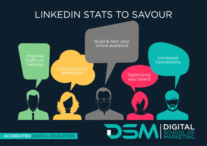 DSM Digital School of Marketing - LinkedIn