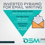 DSM Digital School of marketing - perfect email
