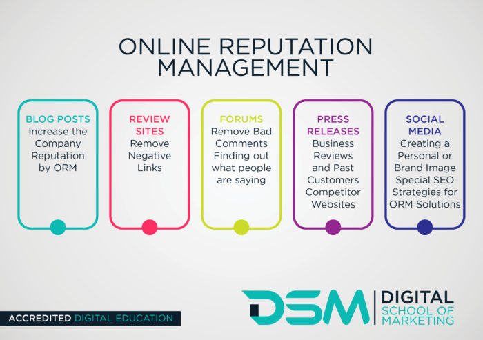 DSM Digital School of Marketing - online reputation management