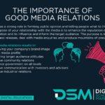 DSM Digital School of Marketing - digital PR