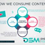 DSM Digital School of Marketing - online