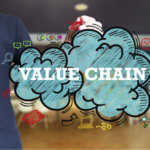DSM Digital School of Marketing - value chain