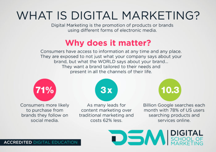 DSM Digital School of Marketing - marketing