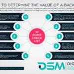 DSM Digital School of Marketing - backlinks