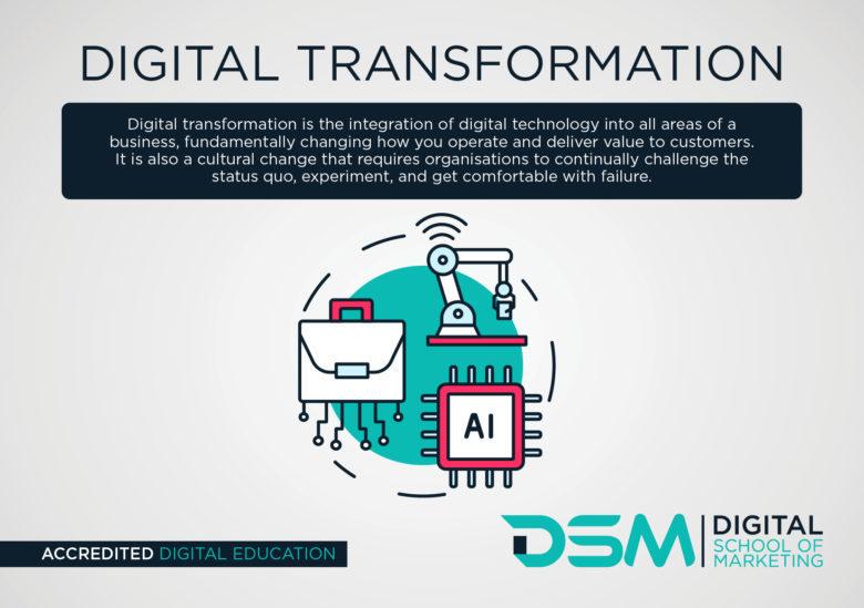 DSM Digital School of Marketing - transformation
