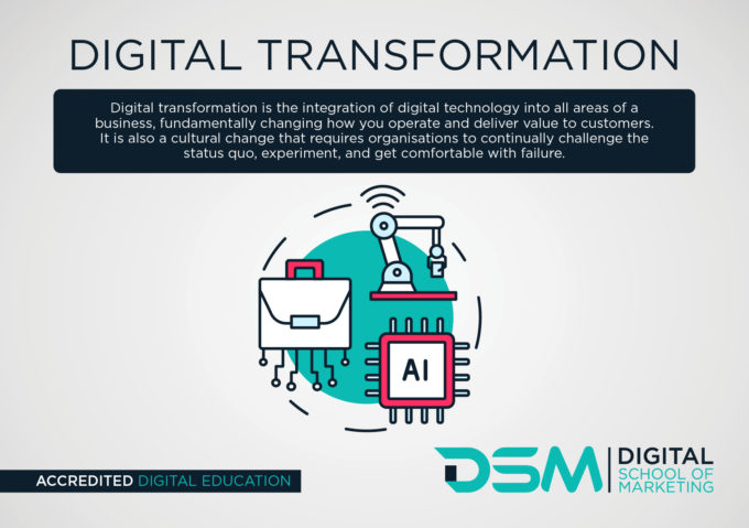 DSM Digital School of Marketing - digital transformation