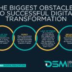 DSM Digital School of Marketing - challenges