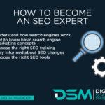 DSM Digital School of Marketing - SEO Expert