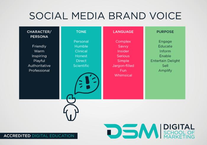 DSM digital School of Marketing - tone