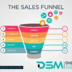 DSM Digital School of Marketing - digital marketing funnel