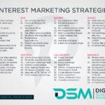 DSM Digital School of Marketing - marketing strategies